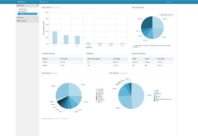 Users - Wensus Windows Phone Analytics